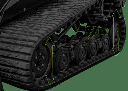 ASV-Positrack-Suspension-Technology